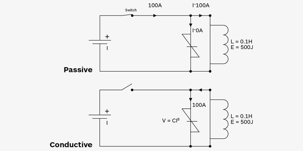 Circuit Drawing Illustrating how a Varistor Handles Overvoltage Effects after Switching Event
